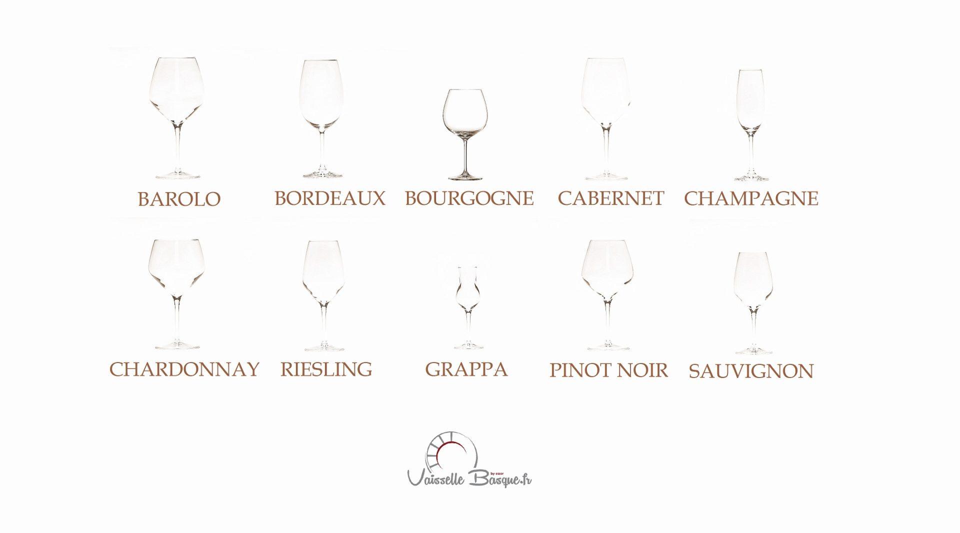 Infographie verres à vin